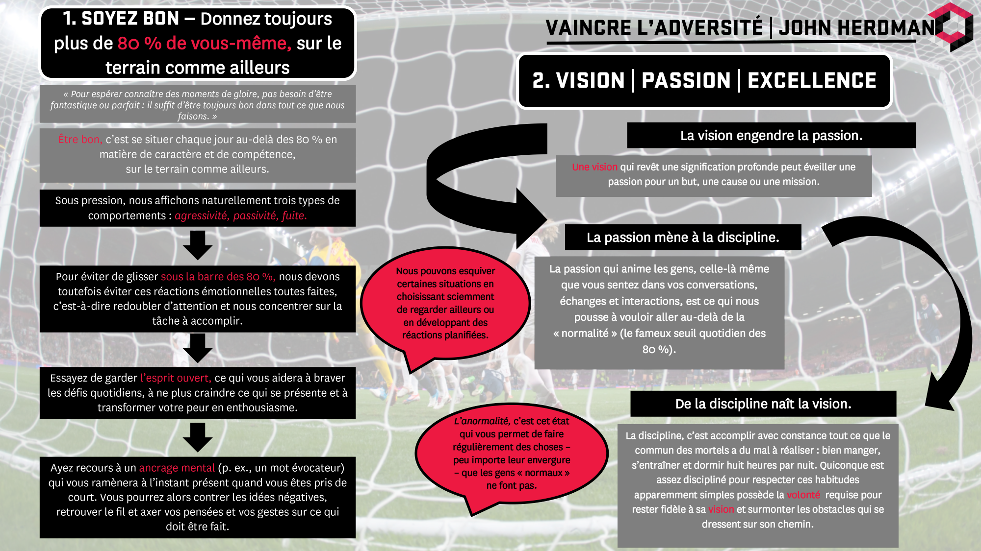 http://sport.olympic.ca/insider/wp-content/uploads/2017/11/OLab-Infographics-FR-FINAL-2-1.png